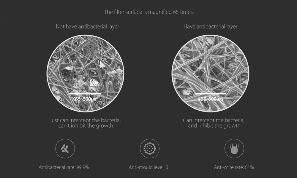 Original Filter Antibacterial Version for Xiaomi Air Purifier- Purple